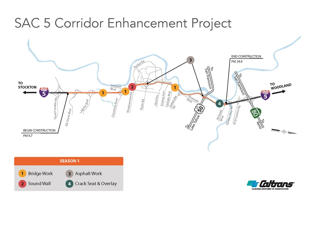 Sac 5 Corridor Enhancement Project Season 1