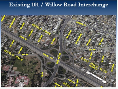 Willow Road Interchange Currently