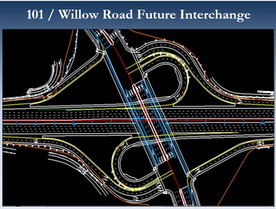 Willow Road Interchange in the Future